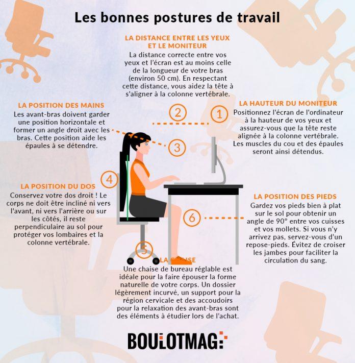 Quelles est la bonne posture pour travailler devant un ordinateur ?