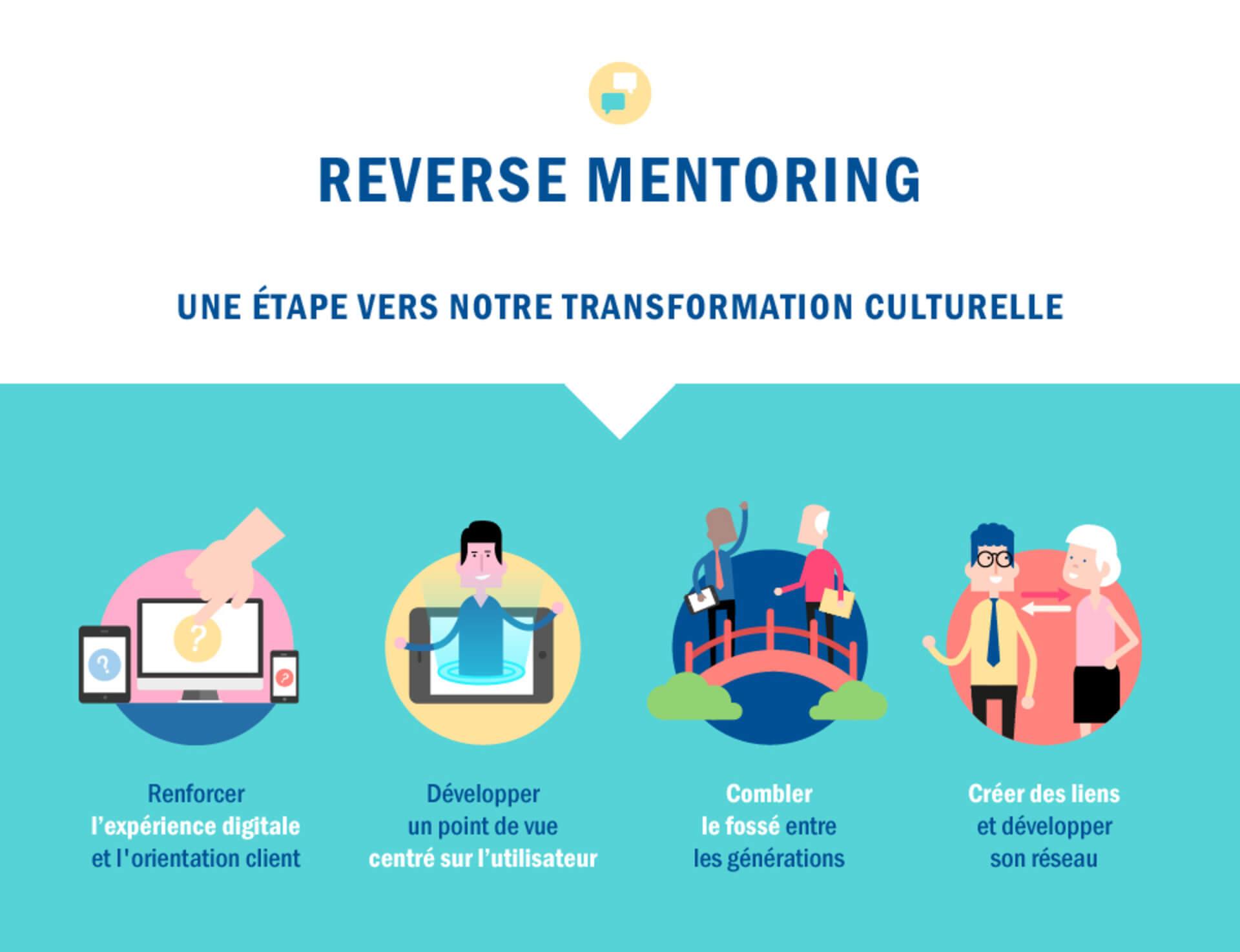 Quels sont les avantages du reverse mentoring ?