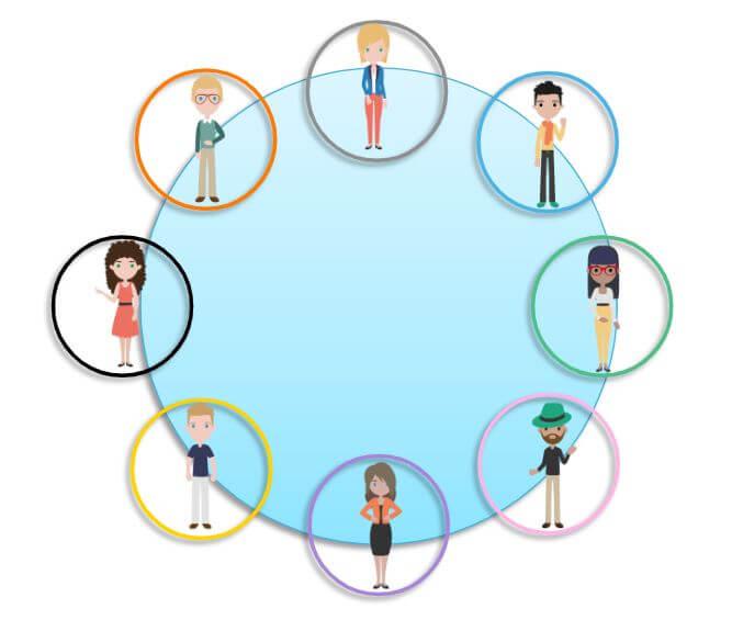 Cercle gouvernance adaptative