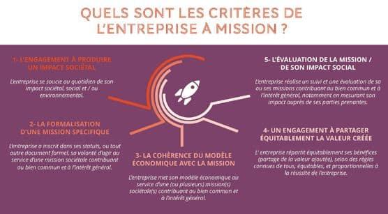 Quels sont les 5 critères pour devenir une entreprise à mission ?